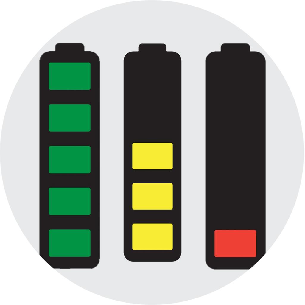 trois piles qui signiffient affaiblissement de l'érection